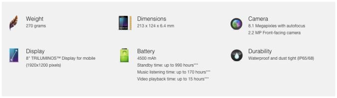 Xperia Tablet Z3 Compat - Basic Specs
